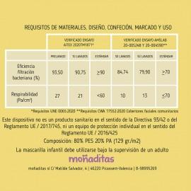MASCARILLA UNE 0065
