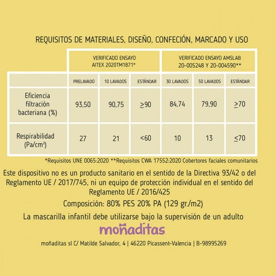 MASCARILLAS HIGIENICAS REUTILIZABLES