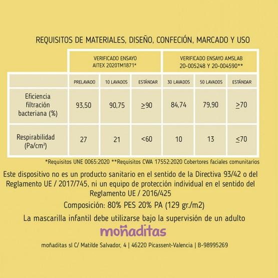 mascarilla reutilizable info